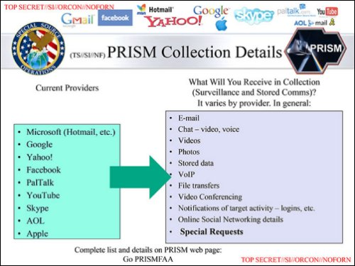 People's Administration Direct Democracy - Prism