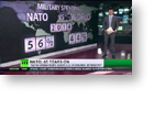 Direct Democracy Video: NATO - Tax payer-funded army of Western banks enslaves nations via 'democracy' hypocrisy